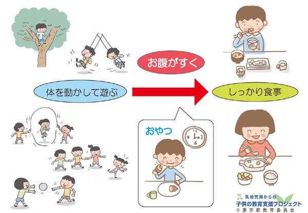 お腹がすくリズムをつくろう | 生涯学習関連情報 | 東京都生涯学習情報